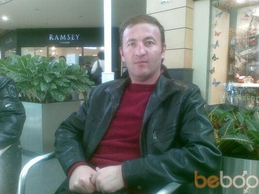 Фото мужчины Sanjubek, Фергана, Узбекистан, 36
