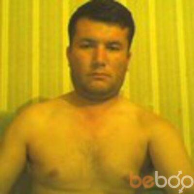 Фото мужчины Ixtiyandr, Гиждуван, Узбекистан, 40