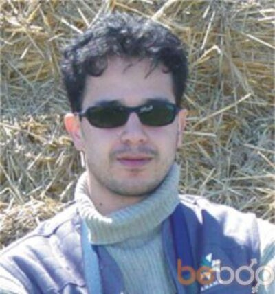 Фото мужчины Jeka, Баку, Азербайджан, 40